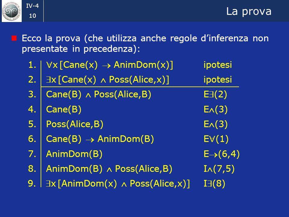 La prova Ecco la prova (che utilizza anche regole d'inferenza non presentate in precedenza): 1. x [Cane(x)  AnimDom(x)] ipotesi.
